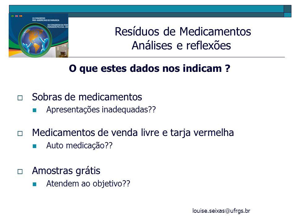 louise.seixas@ufrgs.br O que estes dados nos indicam ? Sobras de medicamentos Apresentações inadequadas?? Medicamentos de venda livre e tarja vermelha