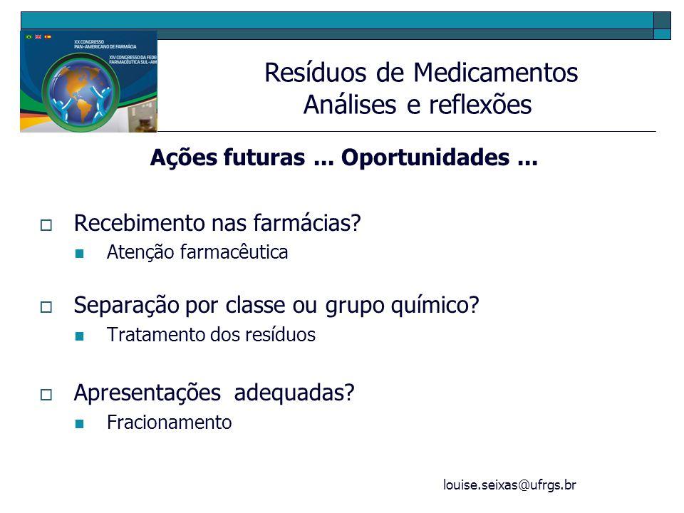 louise.seixas@ufrgs.br Ações futuras... Oportunidades... Recebimento nas farmácias? Atenção farmacêutica Separação por classe ou grupo químico? Tratam