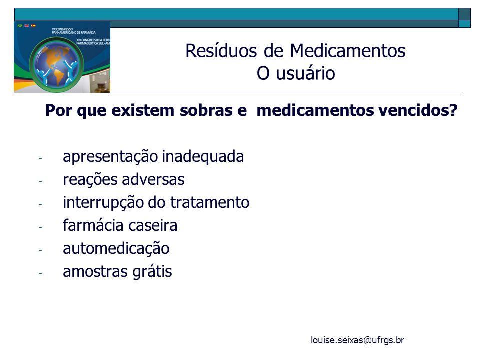 louise.seixas@ufrgs.br Resíduos de Medicamentos Projeto de Extensão/UFRGS - Dados Classes terapêuticas - 2008 Classes terapêuticas Antinflamatórios Analgésicos Antibioticos Problemas Gástricos Principal Forma: Sólidos – comprimidos e cápsulas