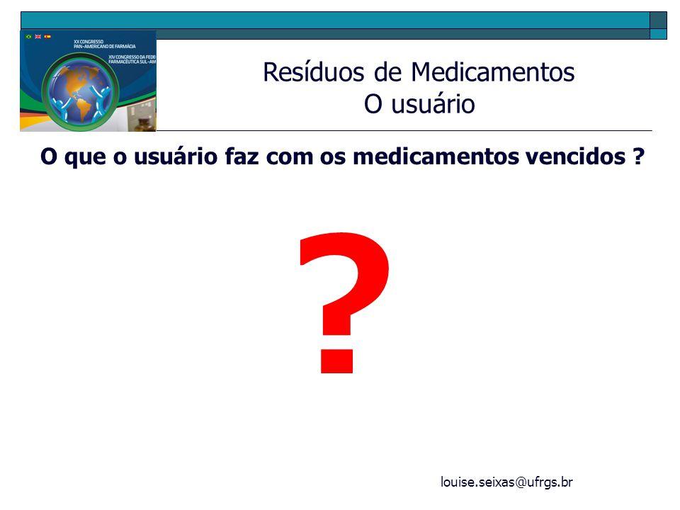 louise.seixas@ufrgs.br O que o usuário faz com os medicamentos vencidos ? ? Resíduos de Medicamentos O usuário
