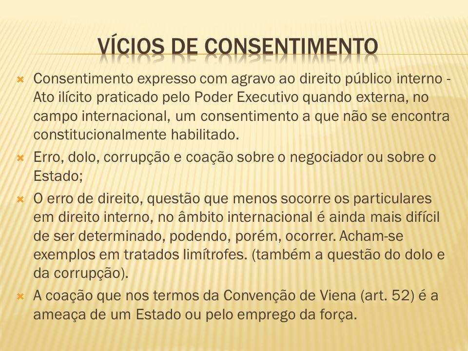 Consentimento expresso com agravo ao direito público interno - Ato ilícito praticado pelo Poder Executivo quando externa, no campo internacional, um c