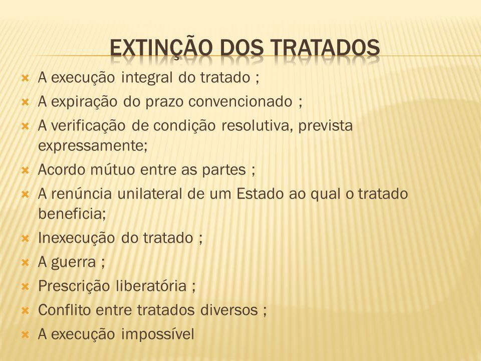 A execução integral do tratado ; A expiração do prazo convencionado ; A verificação de condição resolutiva, prevista expressamente; Acordo mútuo entre