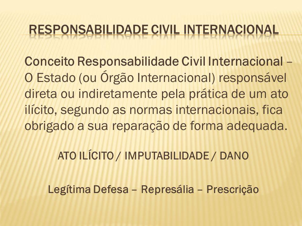 Conceito Responsabilidade Civil Internacional – O Estado (ou Órgão Internacional) responsável direta ou indiretamente pela prática de um ato ilícito,
