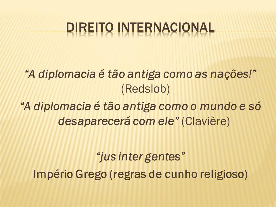 A diplomacia é tão antiga como as nações! (Redslob) A diplomacia é tão antiga como o mundo e só desaparecerá com ele (Clavière) jus inter gentes Impér