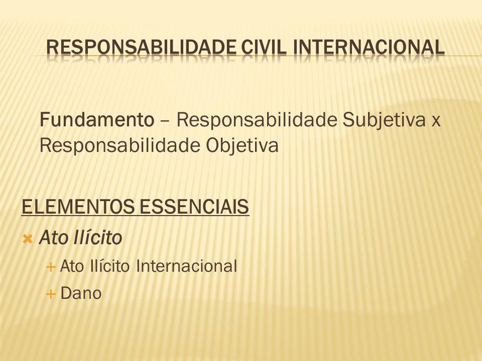 Fundamento – Responsabilidade Subjetiva x Responsabilidade Objetiva ELEMENTOS ESSENCIAIS Ato Ilícito Ato Ilícito Internacional Dano