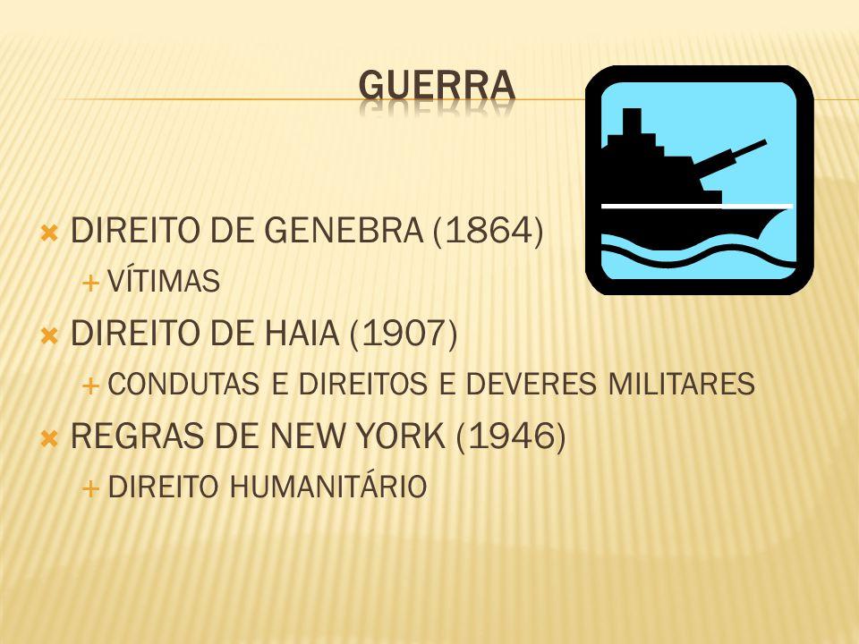 DIREITO DE GENEBRA (1864) VÍTIMAS DIREITO DE HAIA (1907) CONDUTAS E DIREITOS E DEVERES MILITARES REGRAS DE NEW YORK (1946) DIREITO HUMANITÁRIO