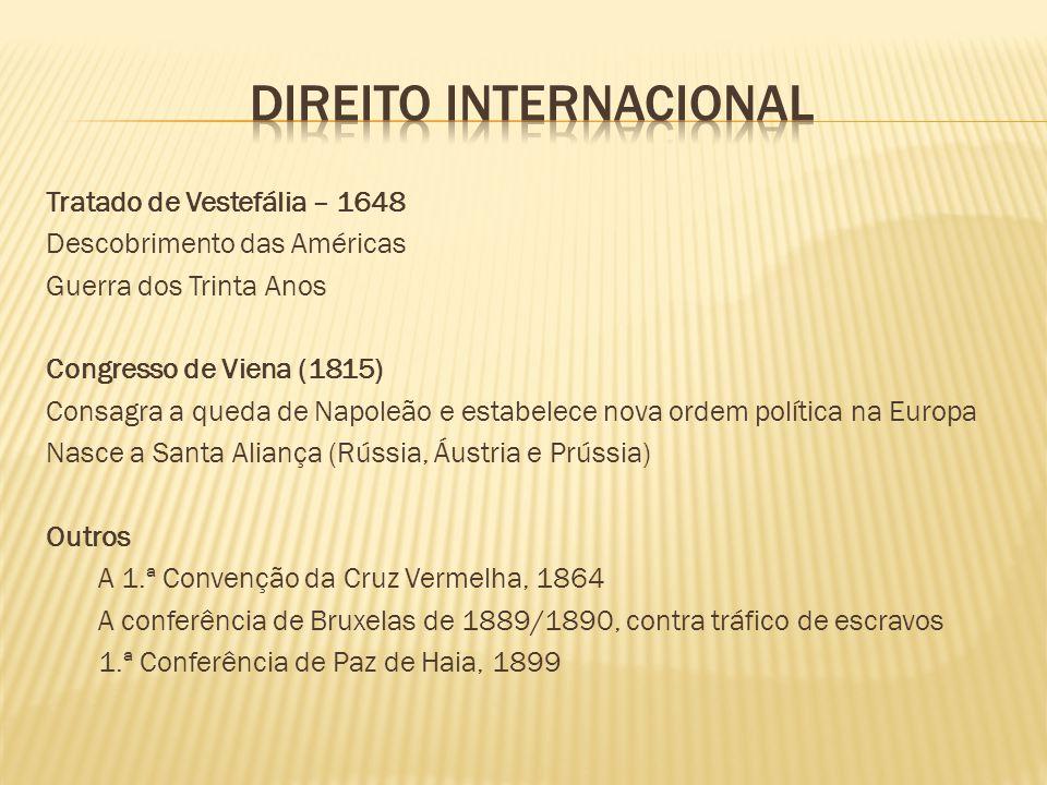 Extensão ao espaço aéreo As Conferências Internacionais Americanas A 2.ª Convenção de Paz de Haia, 1907 A criação da Liga das Nações e da Corte Permanente de Justiça Internacional em Haia ; A 1.ª Conferência para a Codificação Progressista do Direito Internacional em Haia, em 1930; O pós-guerra A criação das Nações Unidas, 26 de junho de 1945 ; A criação da Comissão do Direito Internacional das Nações Unidas (CDI) em 1947 1958 – Convenções sobre o Direito do Mar ; 1961 – Relações Diplomáticas ; 1963 – Relações Consulares ; 1969 – Direito dos Tratados ; 1975 – Representação de Estados em suas Relações com Organizações Internacionais de Caráter Universal ;