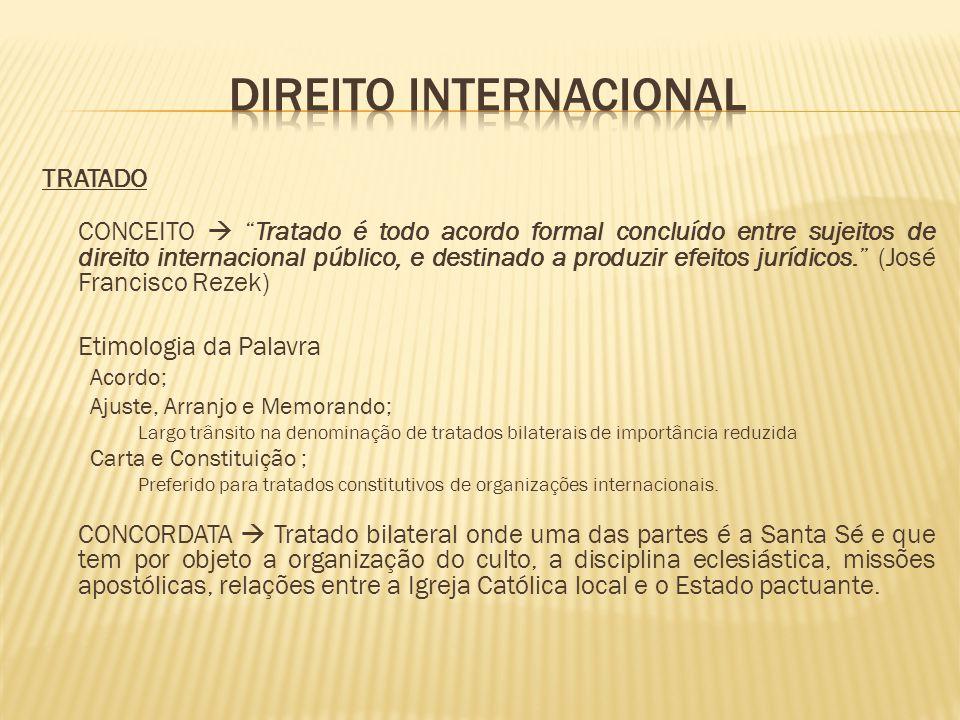PRINCÍPIO DA FORMALIDADE Art.2.º da Convenção de Havana de 1928 Art.18 da Convenção de Viena de 1969 Art.