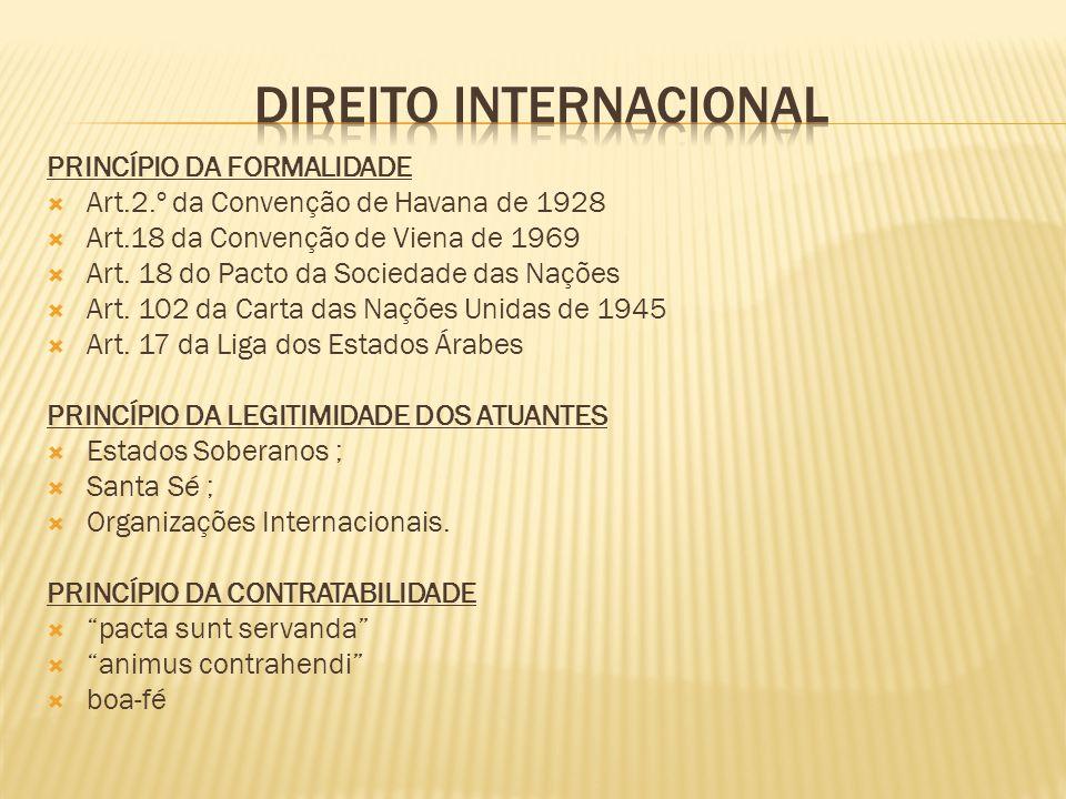 PRINCÍPIO DA FORMALIDADE Art.2.º da Convenção de Havana de 1928 Art.18 da Convenção de Viena de 1969 Art. 18 do Pacto da Sociedade das Nações Art. 102