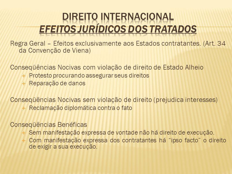 RATIFICAÇÃO, ADESÃO E ACEITAÇÃO DOS TRATADOS Art.