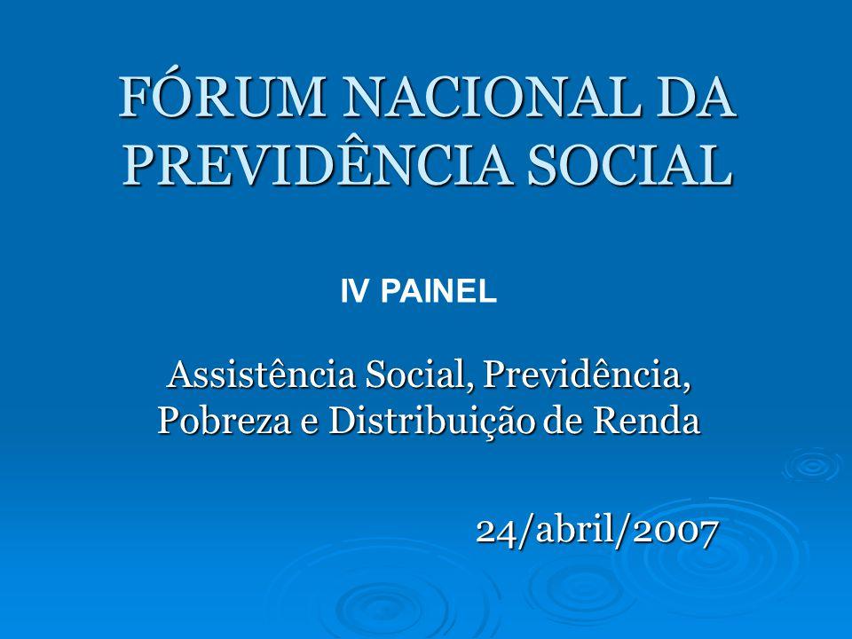 FÓRUM NACIONAL DA PREVIDÊNCIA SOCIAL Assistência Social, Previdência, Pobreza e Distribuição de Renda 24/abril/2007 IV PAINEL