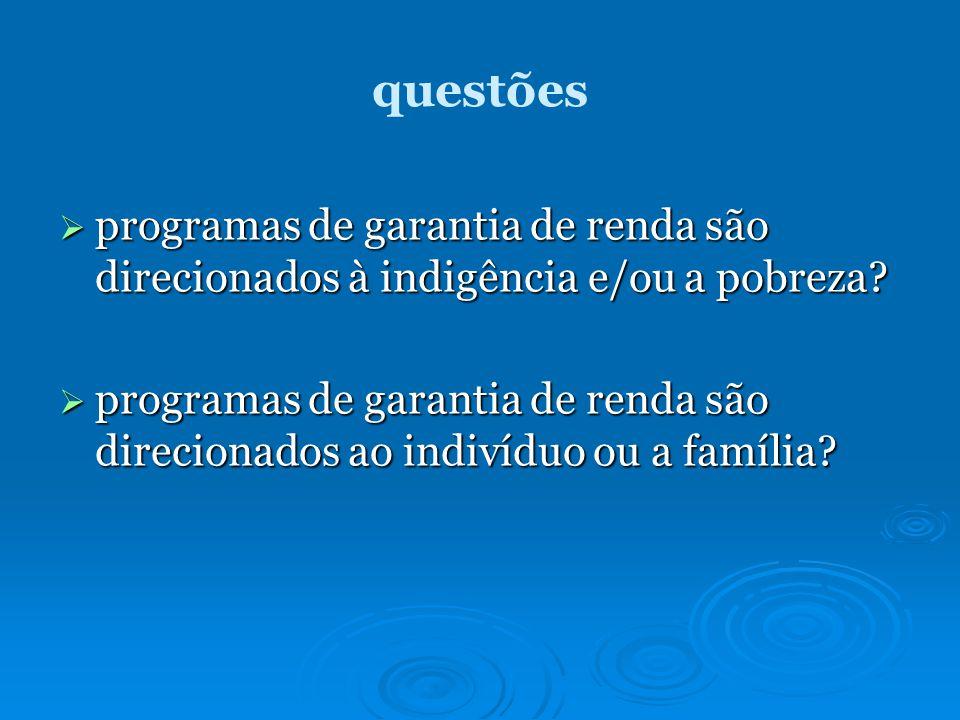 questões programas de garantia de renda são direcionados à indigência e/ou a pobreza.