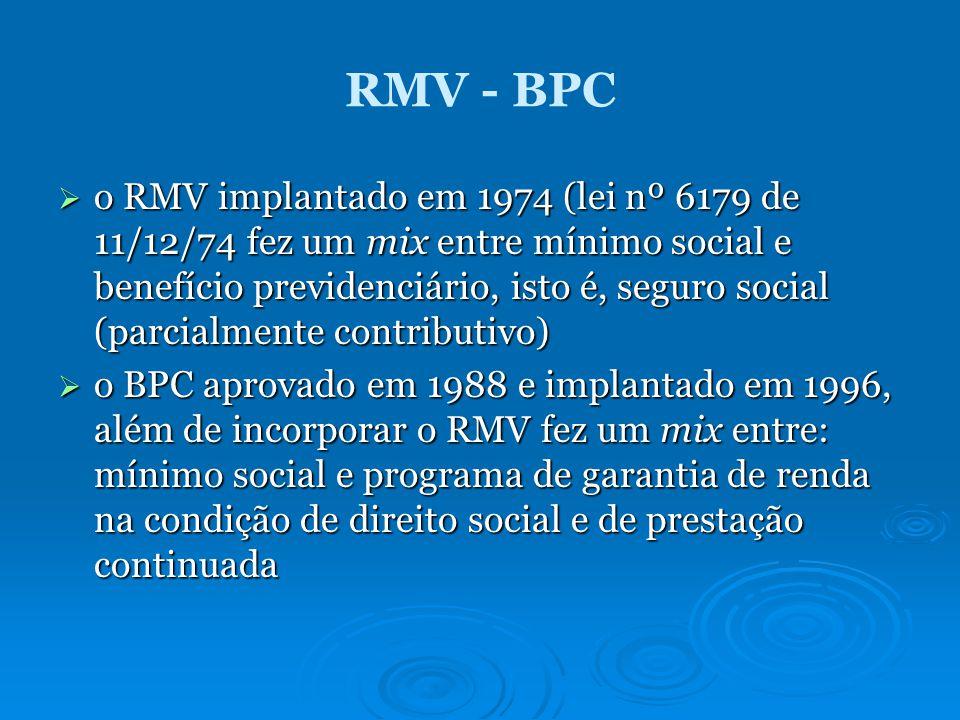 RMV - BPC o RMV implantado em 1974 (lei nº 6179 de 11/12/74 fez um mix entre mínimo social e benefício previdenciário, isto é, seguro social (parcialmente contributivo) o RMV implantado em 1974 (lei nº 6179 de 11/12/74 fez um mix entre mínimo social e benefício previdenciário, isto é, seguro social (parcialmente contributivo) o BPC aprovado em 1988 e implantado em 1996, além de incorporar o RMV fez um mix entre: mínimo social e programa de garantia de renda na condição de direito social e de prestação continuada o BPC aprovado em 1988 e implantado em 1996, além de incorporar o RMV fez um mix entre: mínimo social e programa de garantia de renda na condição de direito social e de prestação continuada