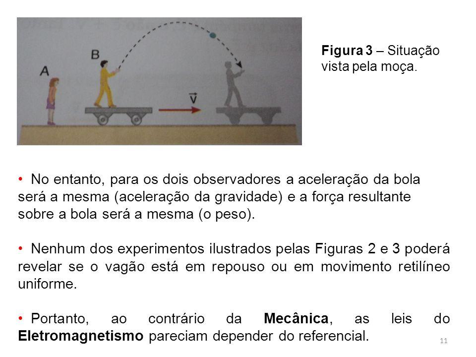 11 No entanto, para os dois observadores a aceleração da bola será a mesma (aceleração da gravidade) e a força resultante sobre a bola será a mesma (o peso).