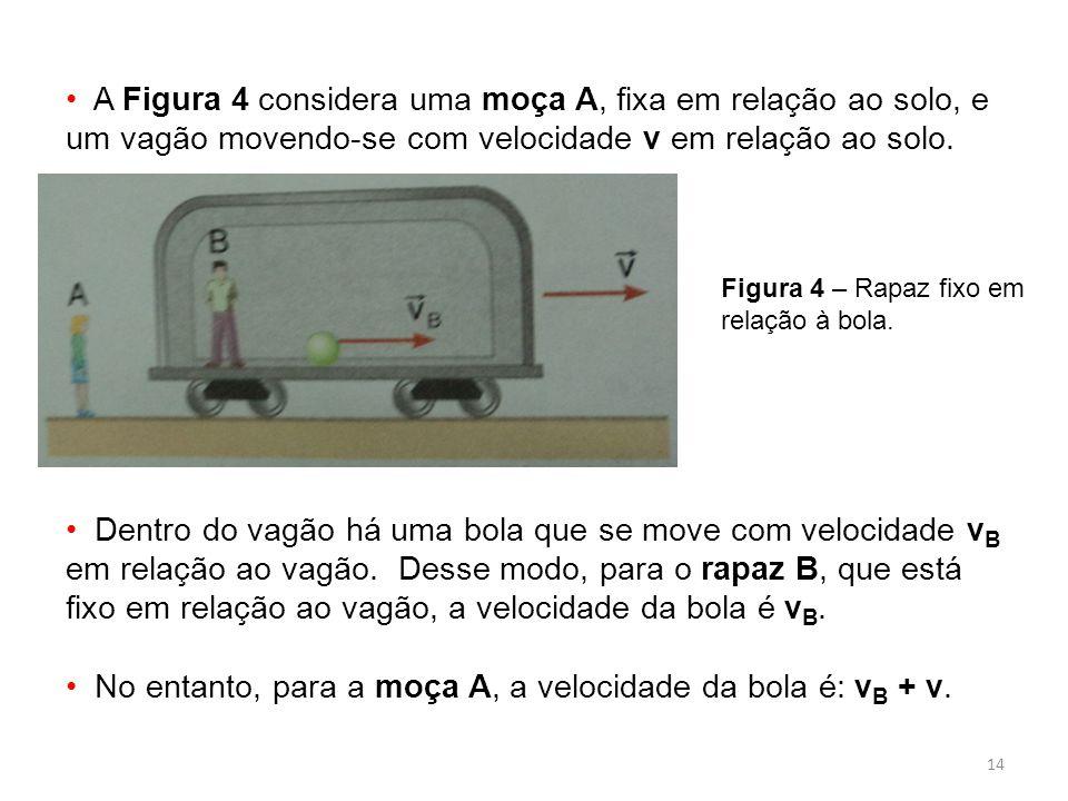 14 A Figura 4 considera uma moça A, fixa em relação ao solo, e um vagão movendo-se com velocidade v em relação ao solo.