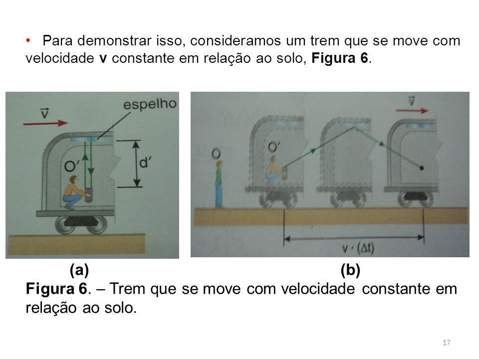 17 Para demonstrar isso, consideramos um trem que se move com velocidade v constante em relação ao solo, Figura 6.