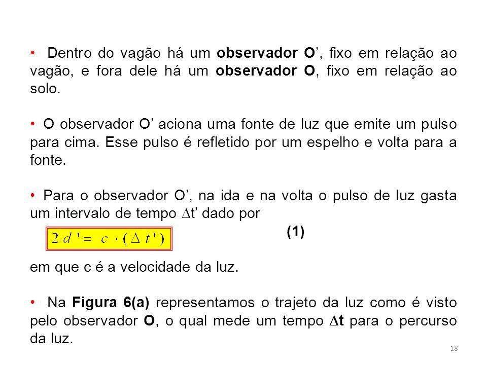 18 Dentro do vagão há um observador O, fixo em relação ao vagão, e fora dele há um observador O, fixo em relação ao solo.
