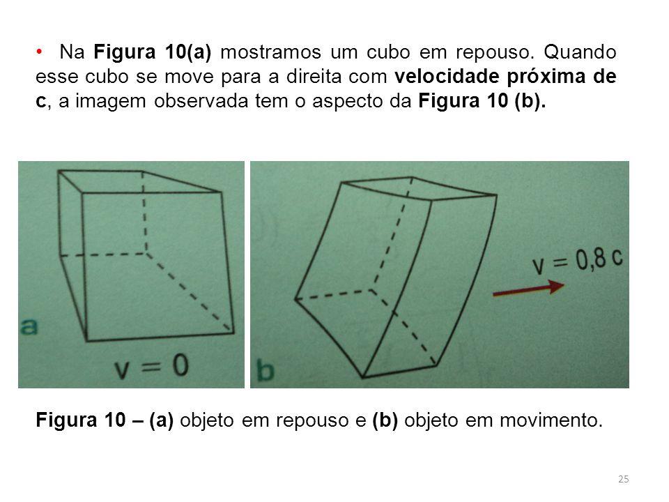 25 Na Figura 10(a) mostramos um cubo em repouso.