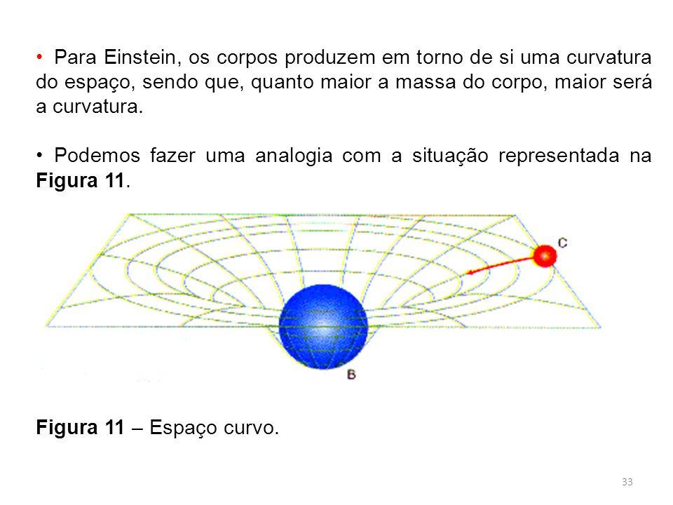 33 Para Einstein, os corpos produzem em torno de si uma curvatura do espaço, sendo que, quanto maior a massa do corpo, maior será a curvatura.