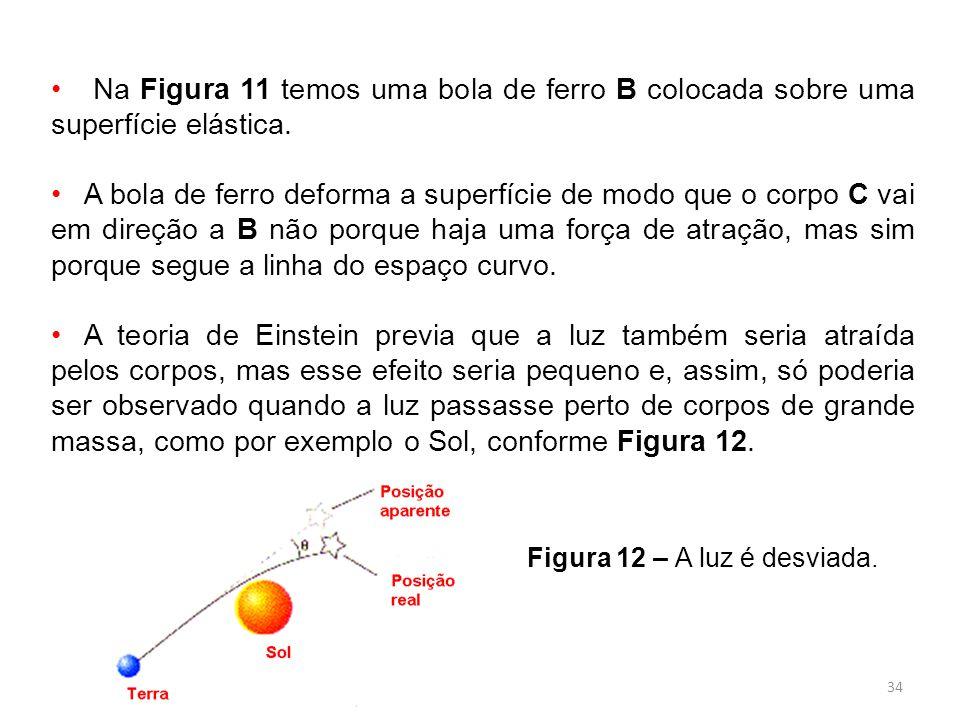 34 Na Figura 11 temos uma bola de ferro B colocada sobre uma superfície elástica.