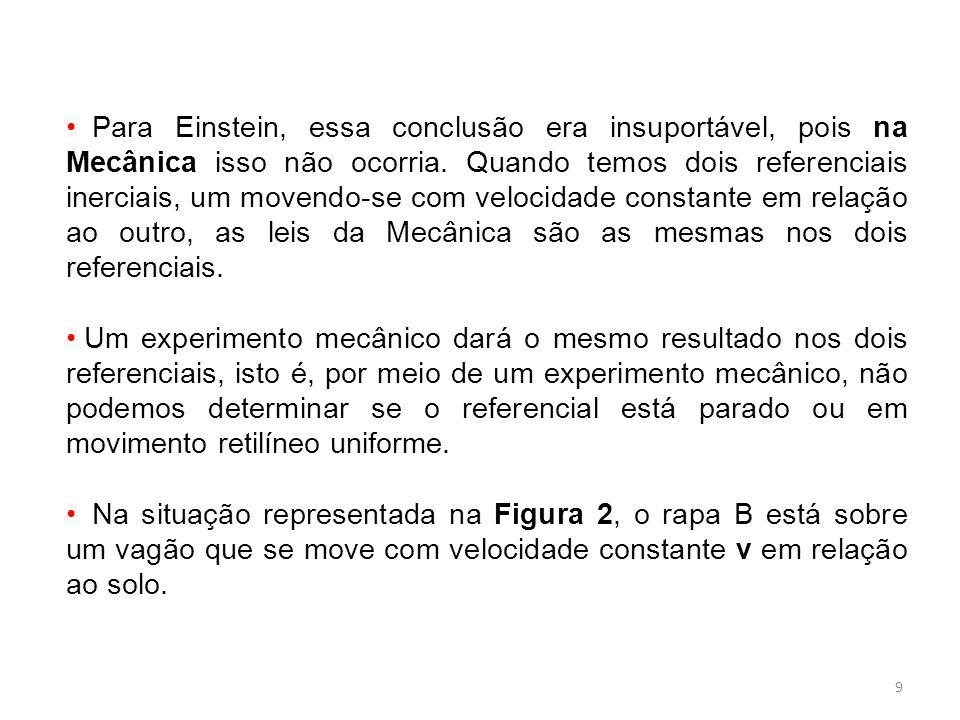 9 Para Einstein, essa conclusão era insuportável, pois na Mecânica isso não ocorria.