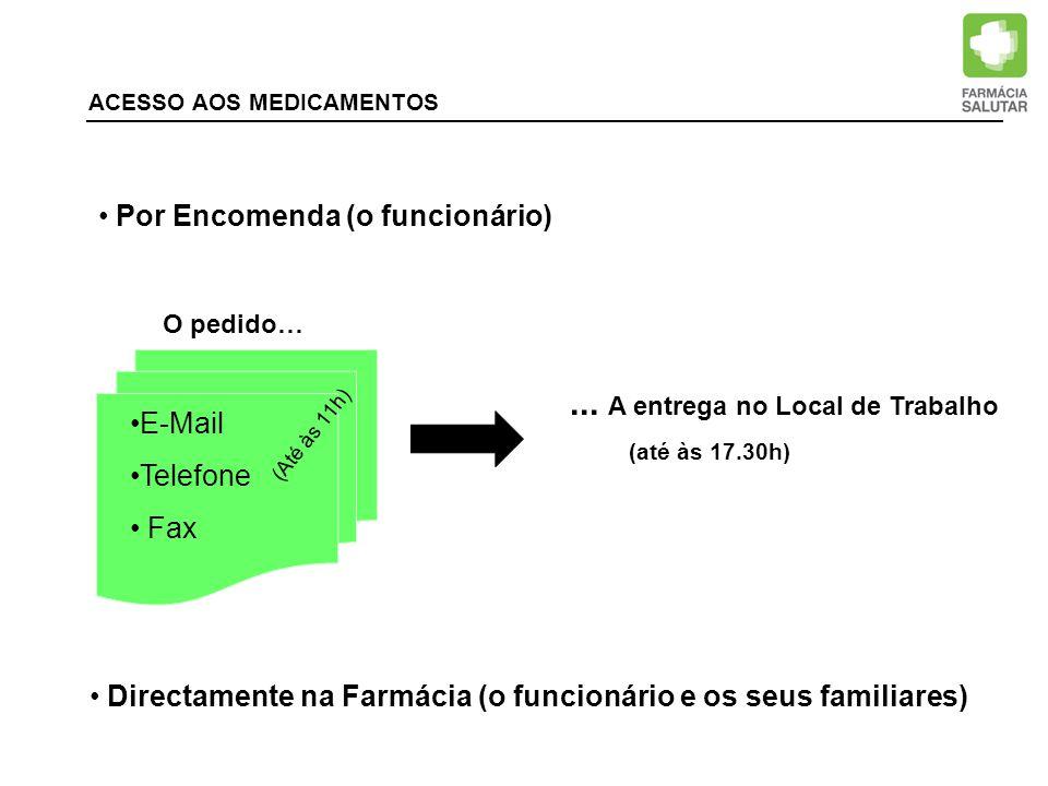 Frente da receita Verso da receita ASSINAR AQUI Assinar aqui também se pretender genérico ANEXO: Exemplar de uma Receita Médica