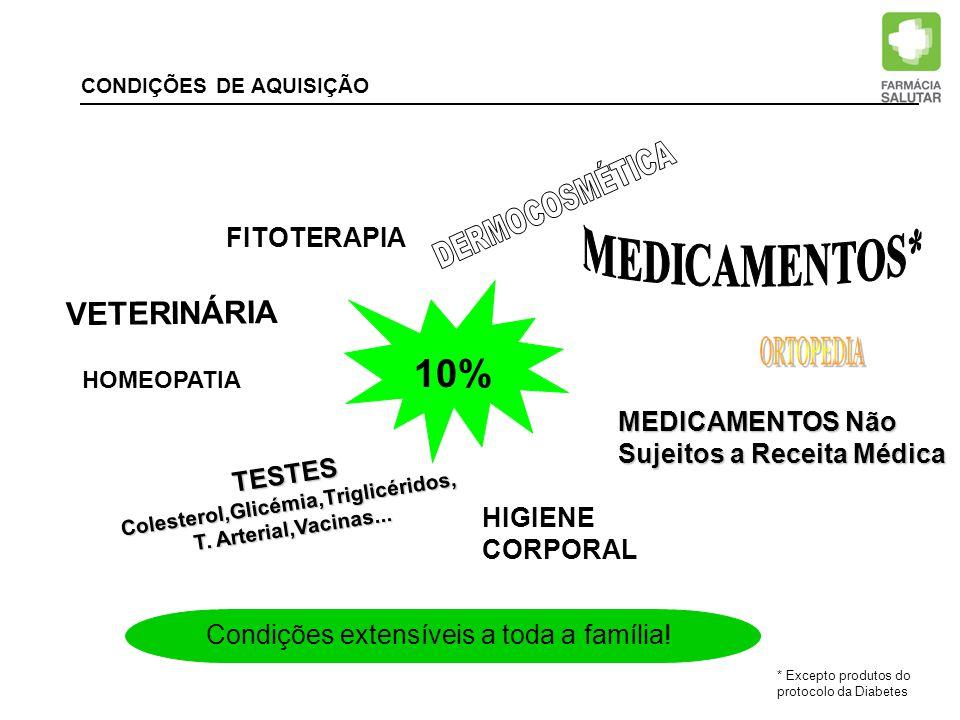 10% MEDICAMENTOS Não Sujeitos a Receita Médica FITOTERAPIA HOMEOPATIA TESTES Colesterol,Glicémia,Triglicéridos, T.