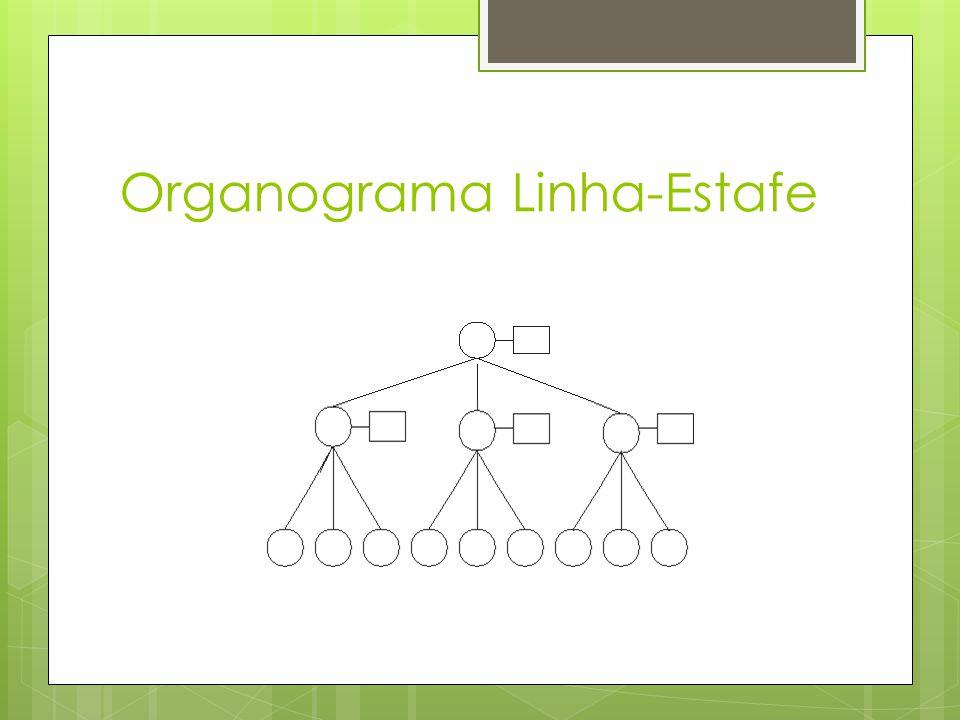 Organograma Linha-Estafe