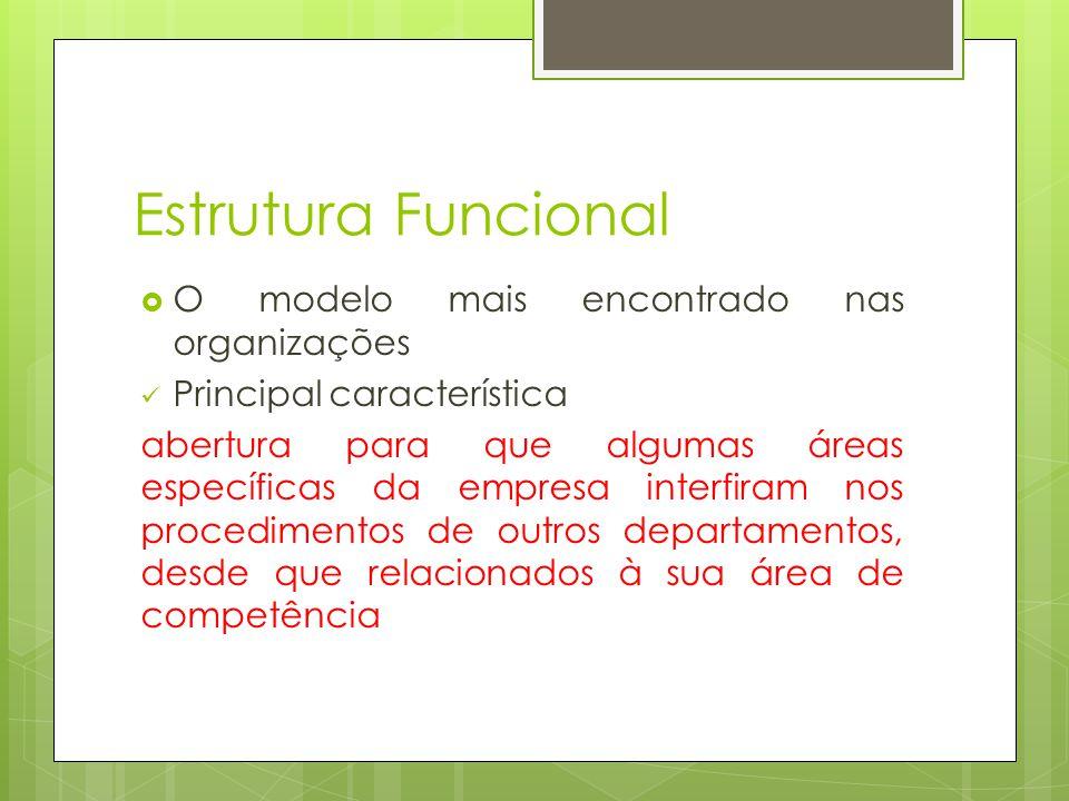 Estrutura Funcional O modelo mais encontrado nas organizações Principal característica abertura para que algumas áreas específicas da empresa interfir