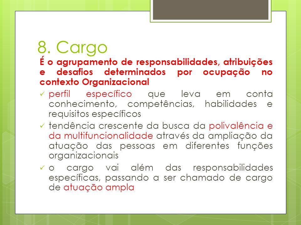 8. Cargo É o agrupamento de responsabilidades, atribuições e desafios determinados por ocupação no contexto Organizacional perfil específico que leva