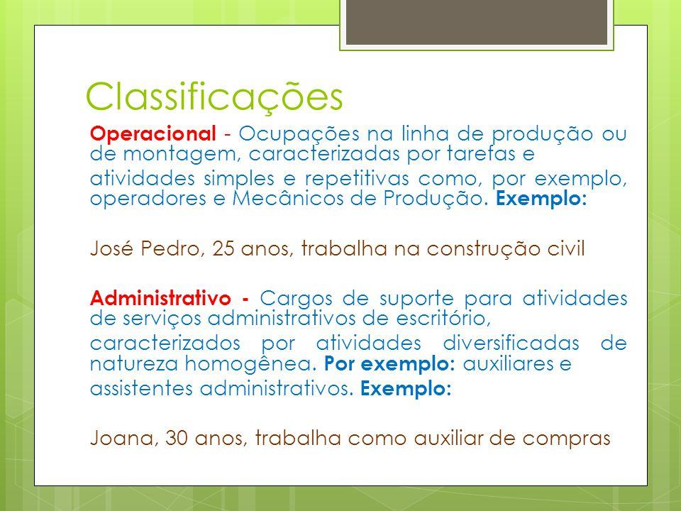 Classificações Operacional - Ocupações na linha de produção ou de montagem, caracterizadas por tarefas e atividades simples e repetitivas como, por ex