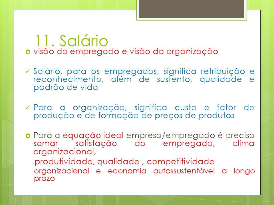 11. Salário visão do empregado e visão da organização Salário, para os empregados, significa retribuição e reconhecimento, além de sustento, qualidade