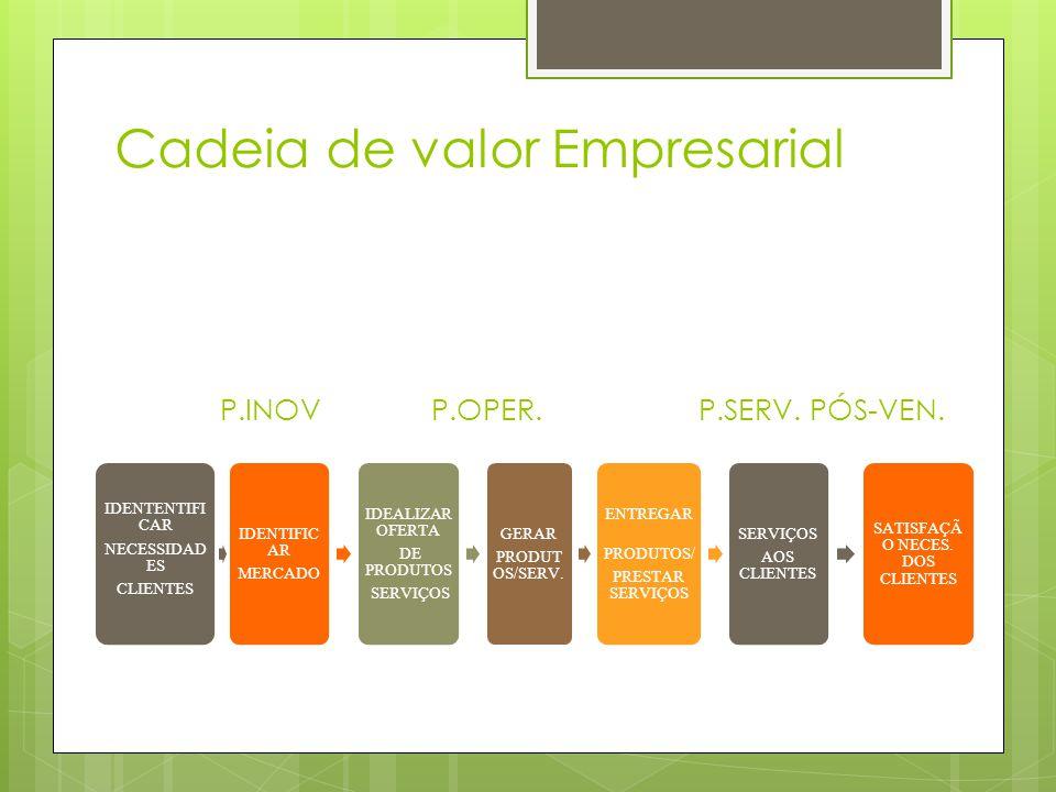 Classificação Técnico - Cargos de função especializada para apoio às diversas áreas do negócio e caracterizados por habilidades, competências e conhecimento baseado em proficiência.