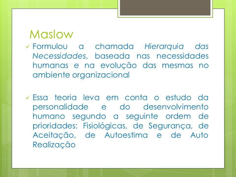 Maslow Formulou a chamada Hierarquia das Necessidades, baseada nas necessidades humanas e na evolução das mesmas no ambiente organizacional Essa teoria leva em conta o estudo da personalidade e do desenvolvimento humano segundo a seguinte ordem de prioridades: Fisiológicas, de Segurança, de Aceitação, de Autoestima e de Auto Realização