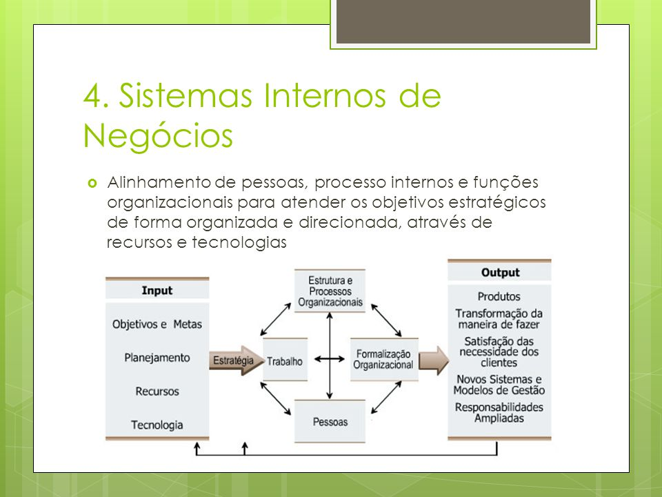 4. Sistemas Internos de Negócios Alinhamento de pessoas, processo internos e funções organizacionais para atender os objetivos estratégicos de forma o