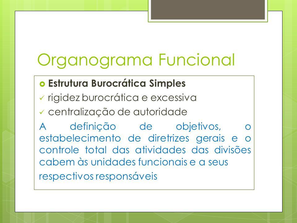 Organograma Funcional Estrutura Burocrática Simples rigidez burocrática e excessiva centralização de autoridade A definição de objetivos, o estabeleci