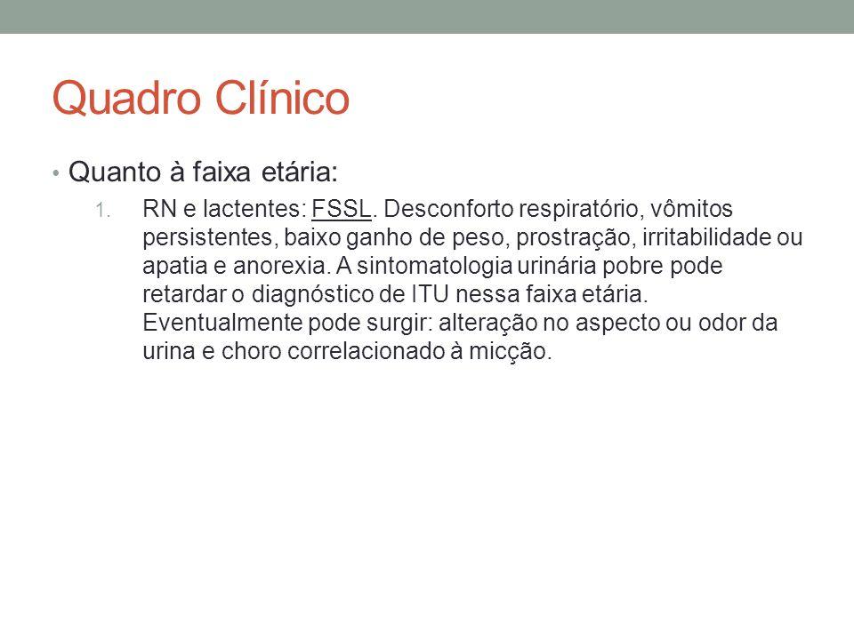 Quadro Clínico Quanto à faixa etária: 1. RN e lactentes: FSSL. Desconforto respiratório, vômitos persistentes, baixo ganho de peso, prostração, irrita