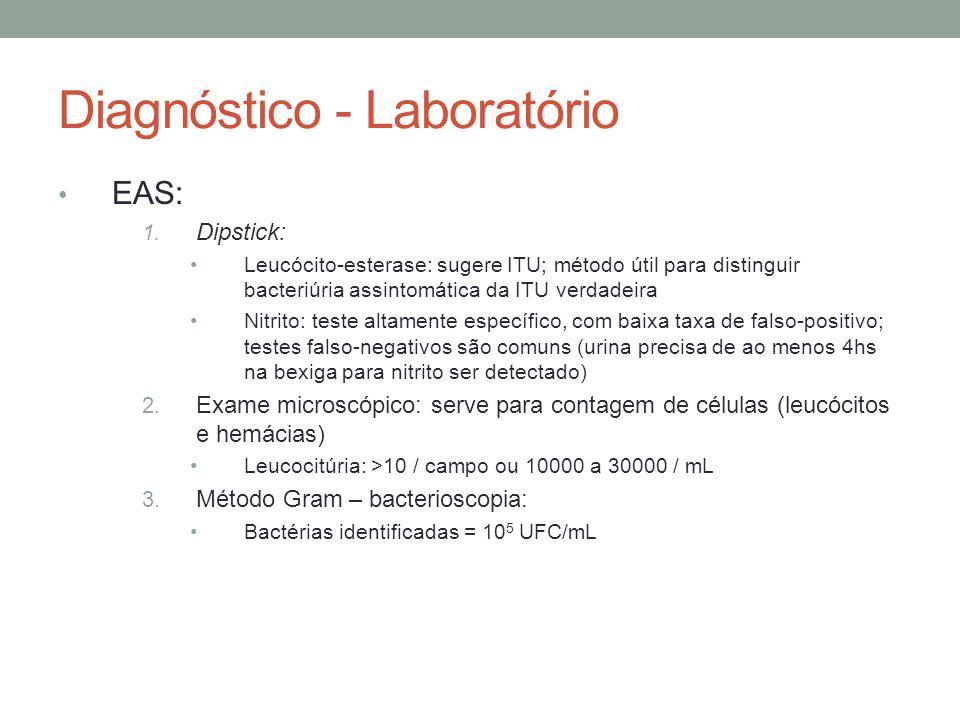 Diagnóstico - Laboratório EAS: 1. Dipstick: Leucócito-esterase: sugere ITU; método útil para distinguir bacteriúria assintomática da ITU verdadeira Ni
