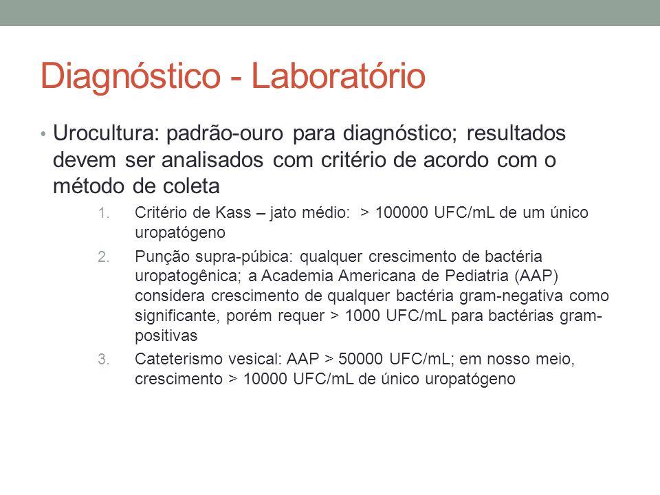 Diagnóstico - Laboratório Urocultura: padrão-ouro para diagnóstico; resultados devem ser analisados com critério de acordo com o método de coleta 1. C