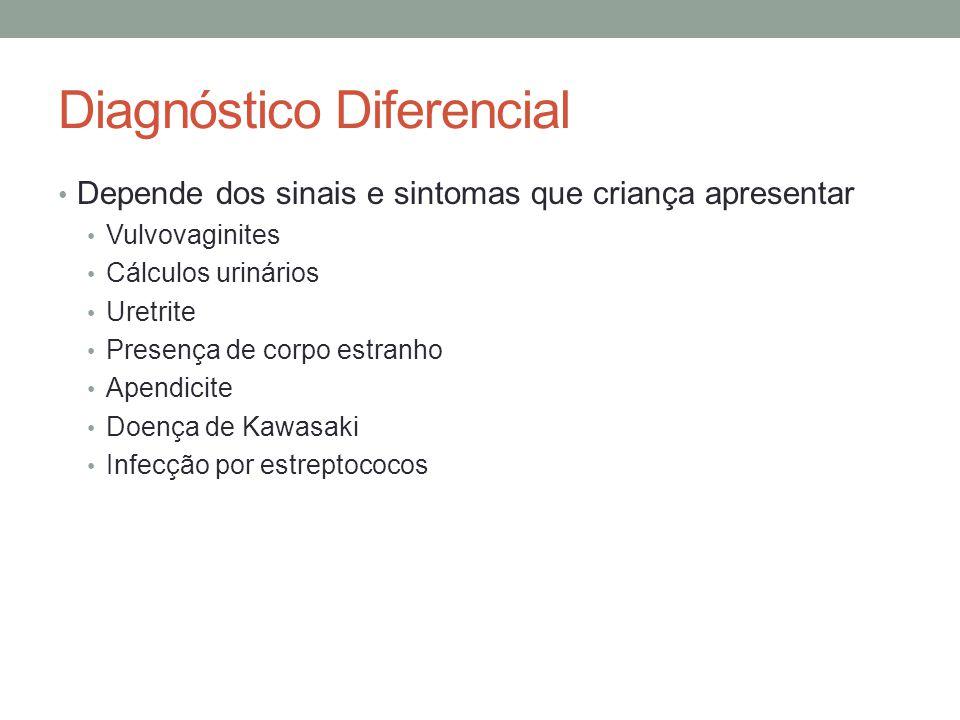 Diagnóstico Diferencial Depende dos sinais e sintomas que criança apresentar Vulvovaginites Cálculos urinários Uretrite Presença de corpo estranho Ape