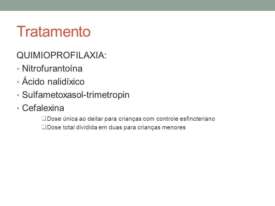 Tratamento QUIMIOPROFILAXIA: Nitrofurantoína Ácido nalidíxico Sulfametoxasol-trimetropin Cefalexina Dose única ao deitar para crianças com controle es