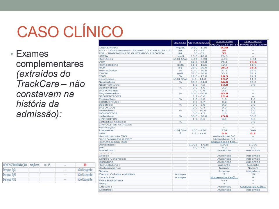 CASO CLÍNICO Exames complementares (extraídos do TrackCare – não constavam na história da admissão):