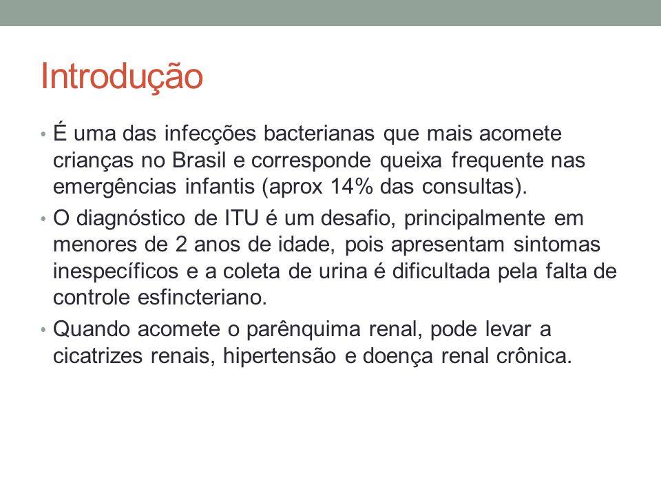 Introdução É uma das infecções bacterianas que mais acomete crianças no Brasil e corresponde queixa frequente nas emergências infantis (aprox 14% das