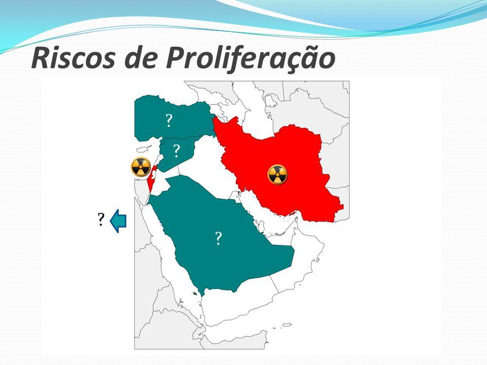 Riscos de Proliferação ? ? ? ?