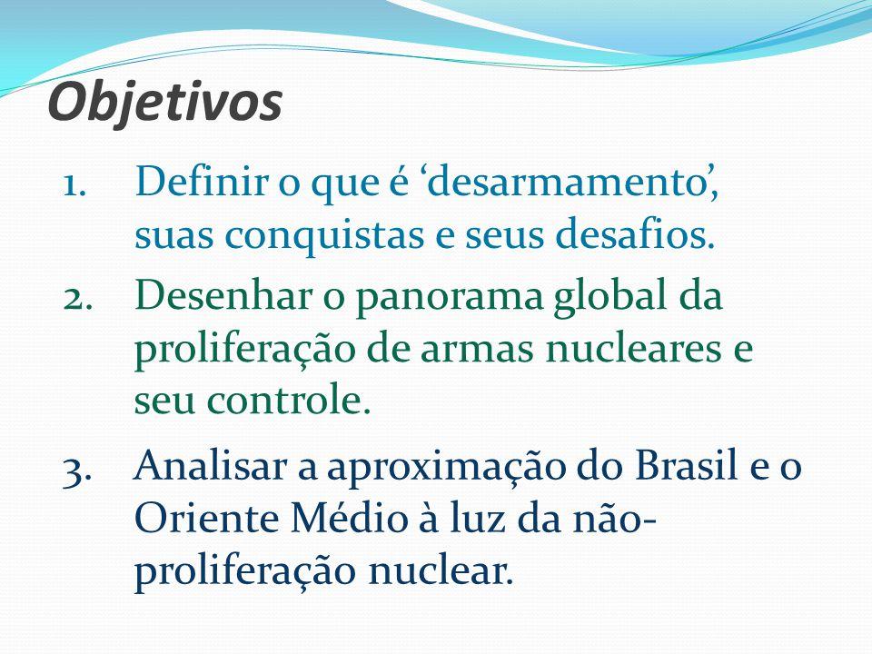 Objetivos 1.Definir o que é desarmamento, suas conquistas e seus desafios.
