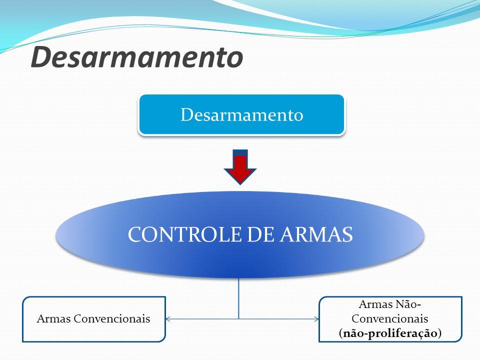 Desarmamento CONTROLE DE ARMAS Armas Convencionais Armas Não- Convencionais (não-proliferação)