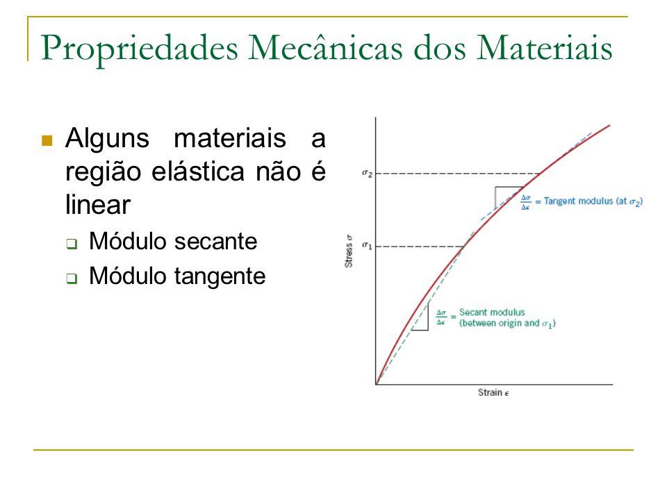 Propriedades Mecânicas dos Materiais Alguns materiais a região elástica não é linear Módulo secante Módulo tangente