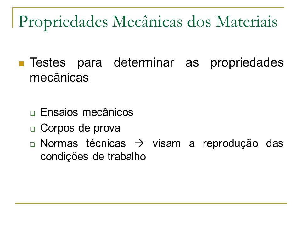 Propriedades Mecânicas dos Materiais Testes para determinar as propriedades mecânicas Ensaios mecânicos Corpos de prova Normas técnicas visam a reprod