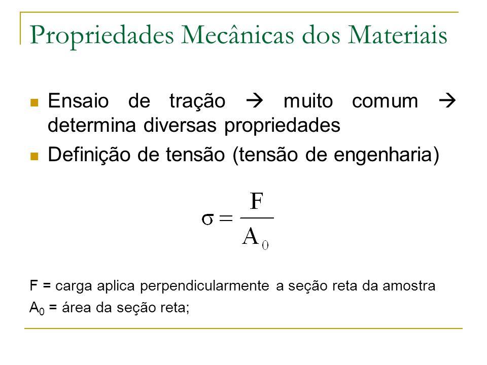 Propriedades Mecânicas dos Materiais Ensaio de tração muito comum determina diversas propriedades Definição de tensão (tensão de engenharia) F = carga