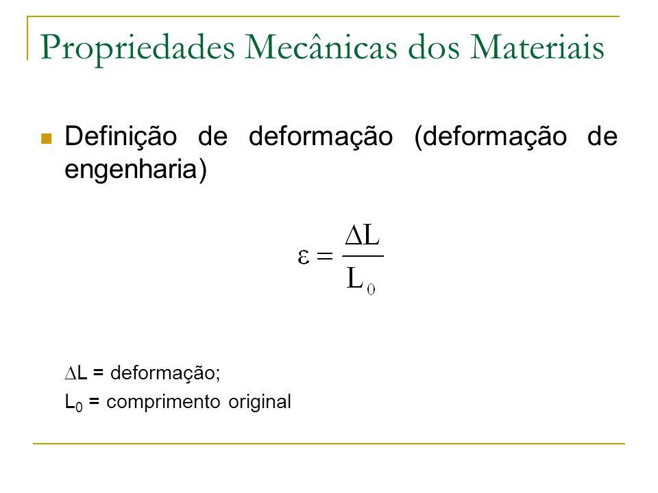 Propriedades Mecânicas dos Materiais Deformação elástica curva de tensão- deformação Metais para baixos níveis de tensão tensão e deformação são proporcionais E = módulo de elasticidade (módulo de Young) Lei de Hooke
